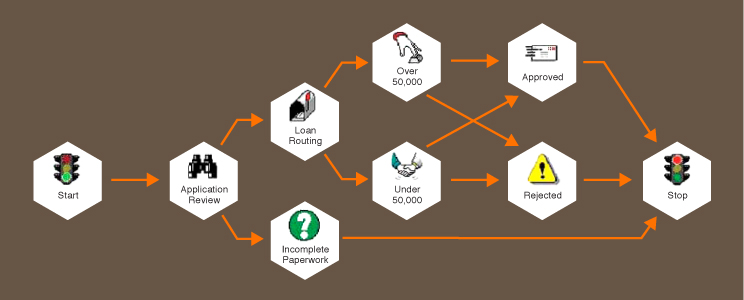 OffSite-01-dsc-workflow-dia